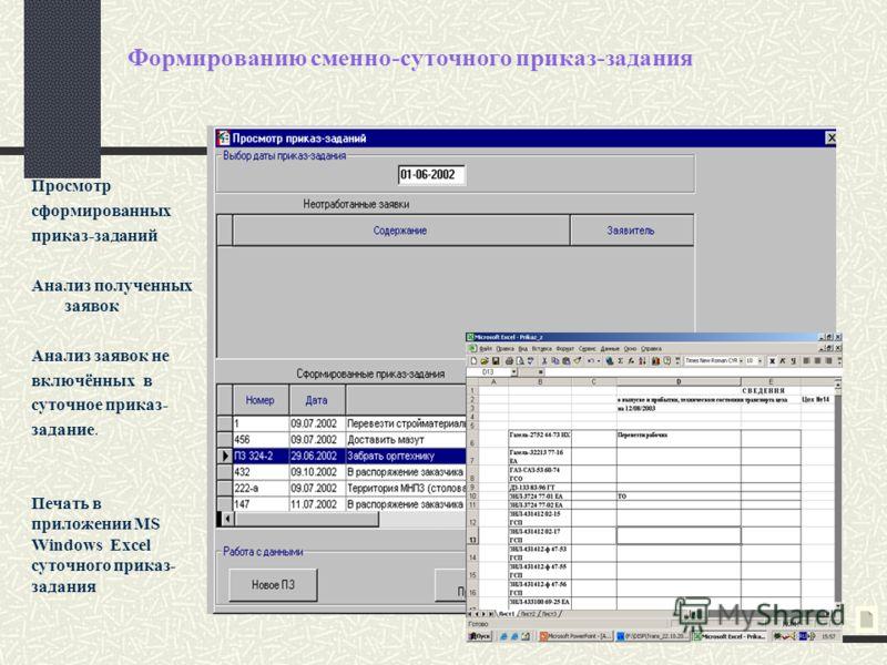 Формированию сменно-суточного приказ-задания Просмотр сформированных приказ-заданий Анализ полученных заявок Анализ заявок не включённых в суточное приказ- задание. Печать в приложении MS Windows Excel суточного приказ- задания