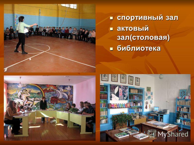 спортивный зал спортивный зал актовый зал(столовая) актовый зал(столовая) библиотека библиотека