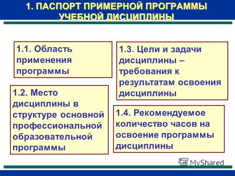 1. ПАСПОРТ ПРИМЕРНОЙ ПРОГРАММЫ УЧЕБНОЙ ДИСЦИПЛИНЫ 1.1. Область применения программы 1.2. Место дисциплины в структуре основной профессиональной образовательной программы 1.3. Цели и задачи дисциплины – требования к результатам освоения дисциплины 1.4