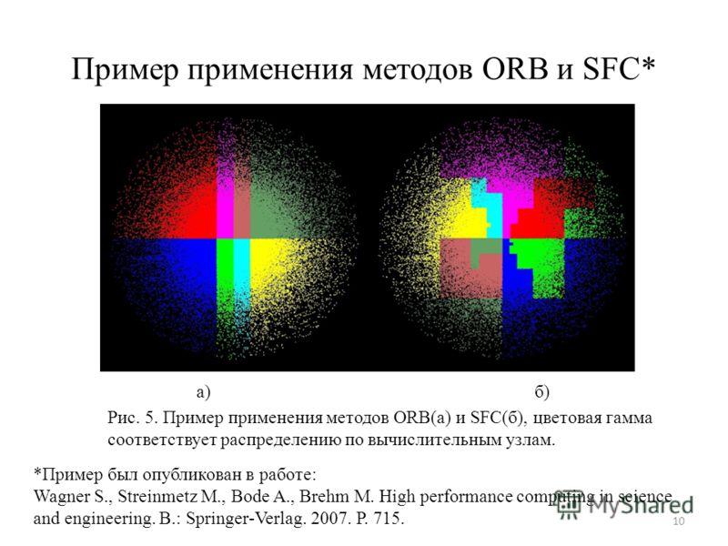 Пример применения методов ORB и SFC* 10 Рис. 5. Пример применения методов ORB(а) и SFC(б), цветовая гамма соответствует распределению по вычислительным узлам. а)б) *Пример был опубликован в работе: Wagner S., Streinmetz M., Bode A., Brehm M. High per