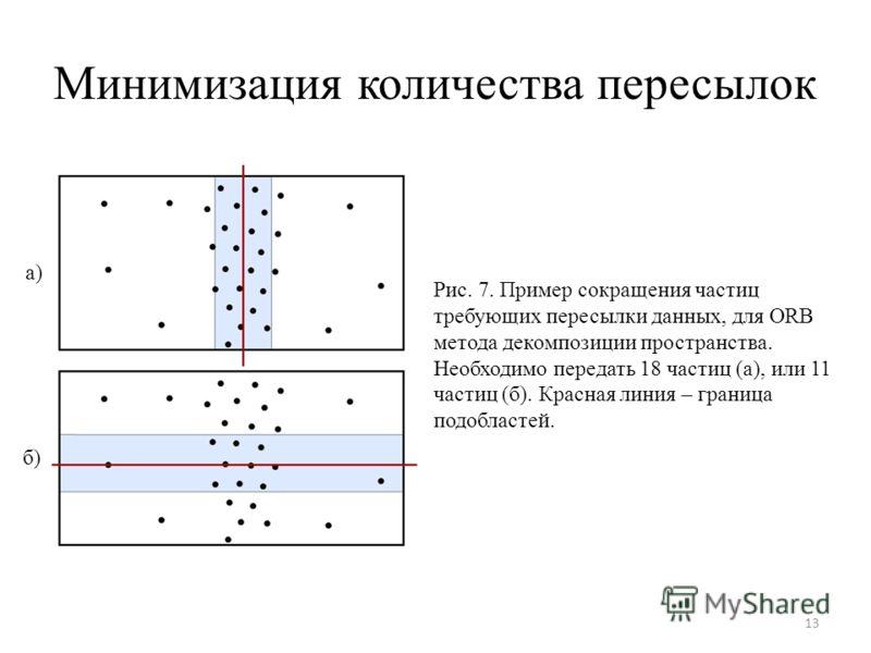 Минимизация количества пересылок 13 а) б) Рис. 7. Пример сокращения частиц требующих пересылки данных, для ORB метода декомпозиции пространства. Необходимо передать 18 частиц (а), или 11 частиц (б). Красная линия – граница подобластей.