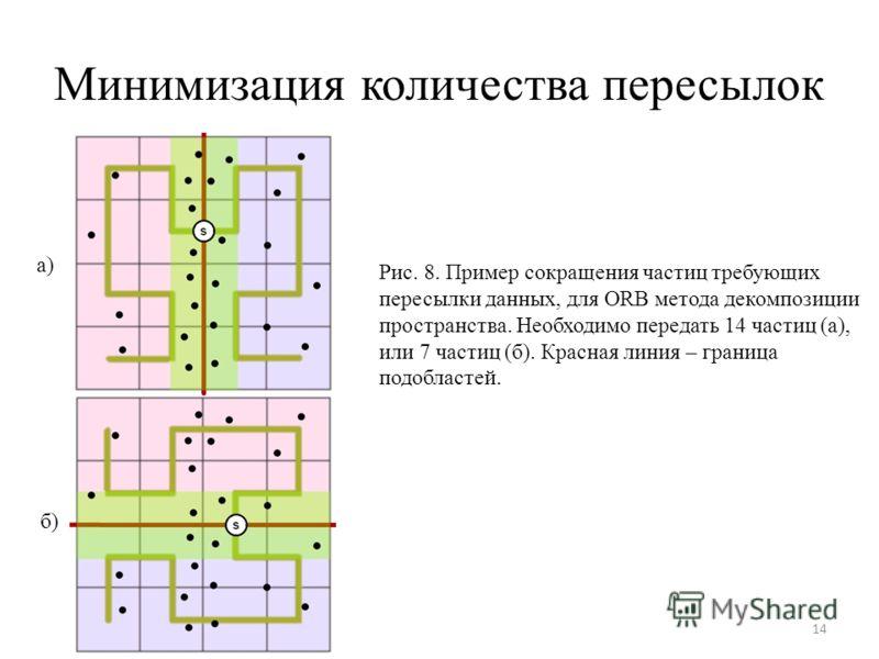 Минимизация количества пересылок 14 а) б) Рис. 8. Пример сокращения частиц требующих пересылки данных, для ORB метода декомпозиции пространства. Необходимо передать 14 частиц (а), или 7 частиц (б). Красная линия – граница подобластей.