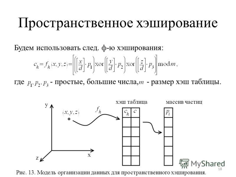 Пространственное хэширование Будем использовать след. ф-ю хэширования: где - простые, большие числа, - размер хэш таблицы. 18 x y z хэш таблицамассив частиц Рис. 13. Модель организации данных для пространственного хэширования.