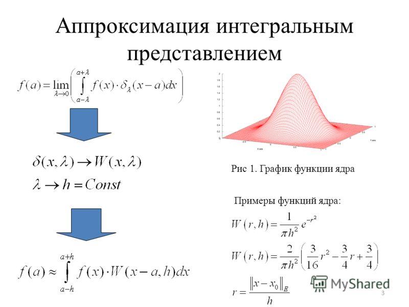 3 Примеры функций ядра: Рис 1. График функции ядра Аппроксимация интегральным представлением