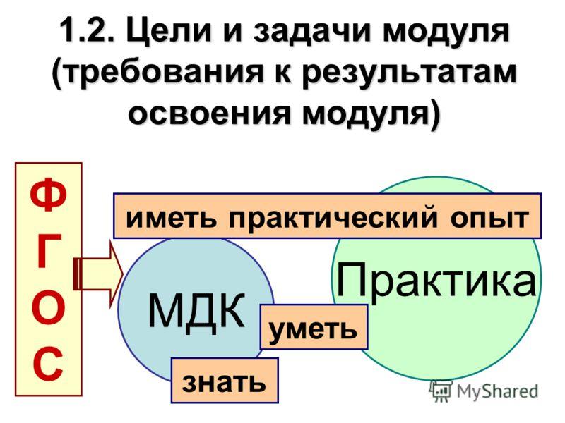 МДК 1.2. Цели и задачи модуля (требования к результатам освоения модуля) знать ФГОСФГОС Практика уметь иметь практический опыт