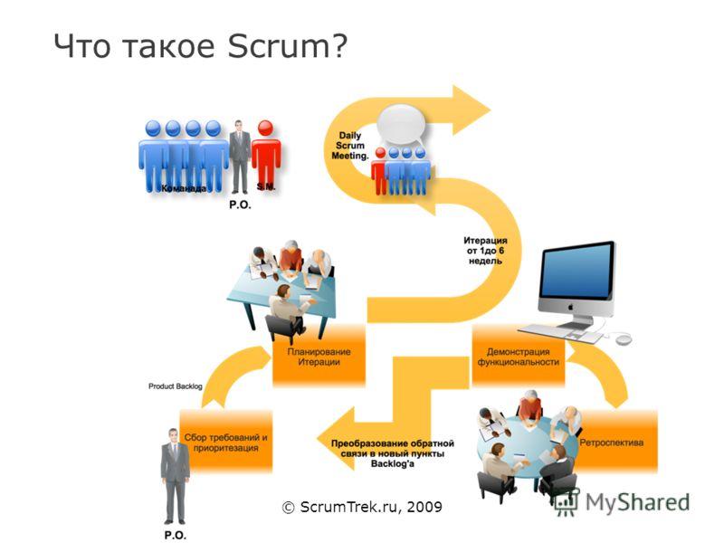 Что такое Scrum? © ScrumTrek.ru, 2009
