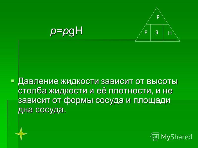 p=ρgH Давление жидкости зависит от высоты столба жидкости и её плотности, и не зависит от формы сосуда и площади дна сосуда. Давление жидкости зависит от высоты столба жидкости и её плотности, и не зависит от формы сосуда и площади дна сосуда. p g H