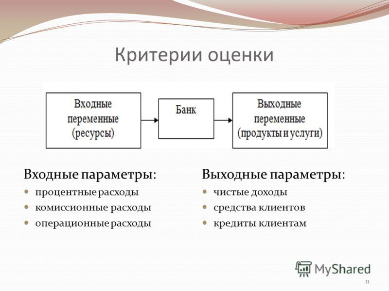 Критерии оценки Входные параметры: процентные расходы комиссионные расходы операционные расходы 11 Выходные параметры: чистые доходы средства клиентов кредиты клиентам