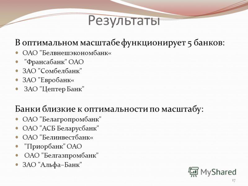 Результаты В оптимальном масштабе функционирует 5 банков: ОАО
