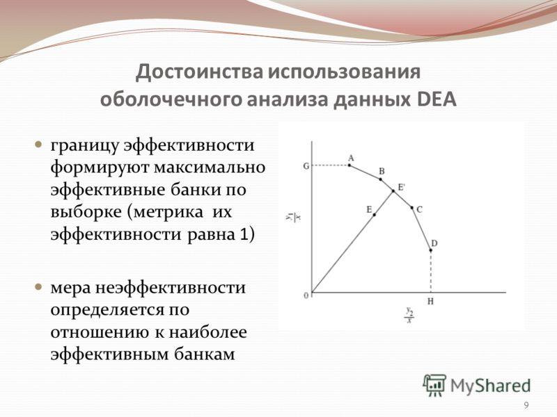 Достоинства использования оболочечного анализа данных DEA границу эффективности формируют максимально эффективные банки по выборке (метрика их эффективности равна 1) мера неэффективности определяется по отношению к наиболее эффективным банкам 9
