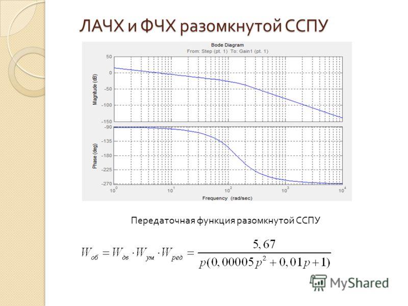 ЛАЧХ и ФЧХ разомкнутой ССПУ Передаточная функция разомкнутой ССПУ