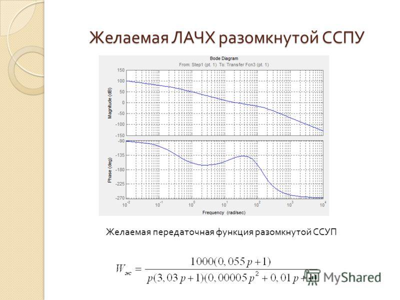 Желаемая ЛАЧХ разомкнутой ССПУ Желаемая передаточная функция разомкнутой ССУП