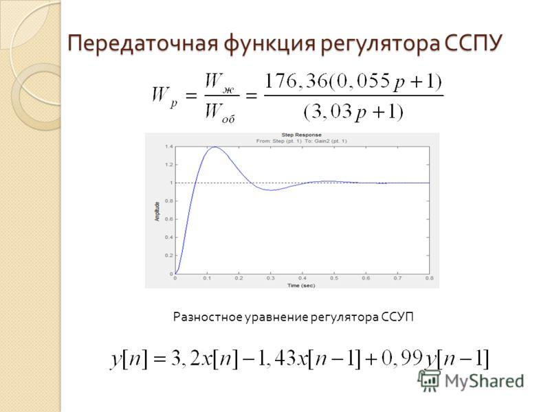 Передаточная функция регулятора ССПУ Разностное уравнение регулятора ССУП