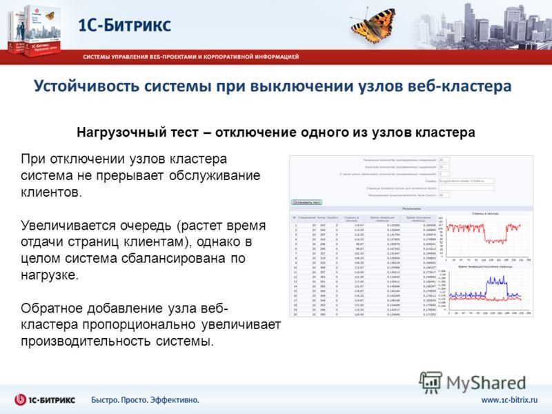Устойчивость системы при выключении узлов веб-кластера При отключении узлов кластера система не прерывает обслуживание клиентов. Увеличивается очередь (растет время отдачи страниц клиентам), однако в целом система сбалансирована по нагрузке. Обратное