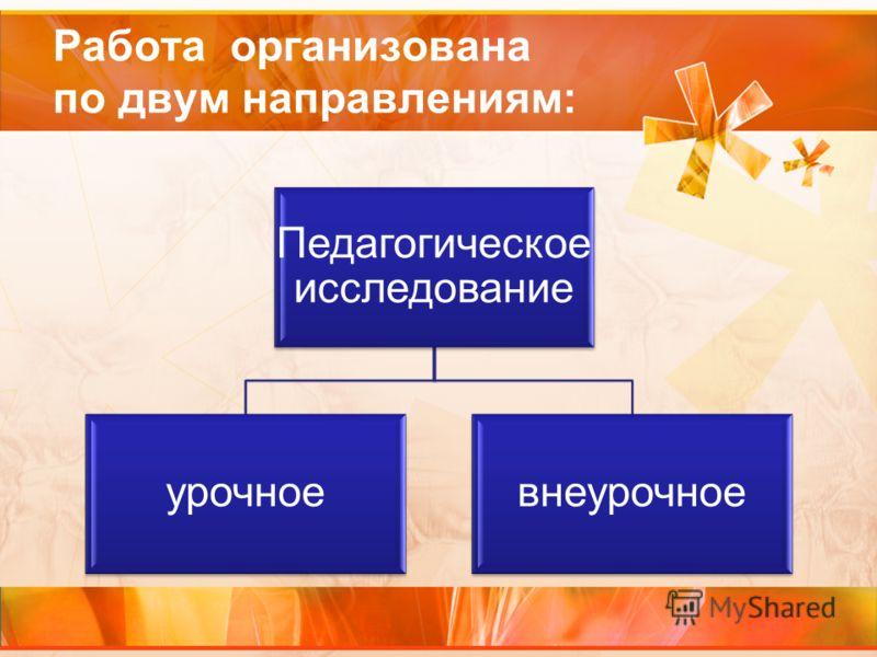 Работа организована по двум направлениям: Педагогическое исследование урочноевнеурочное