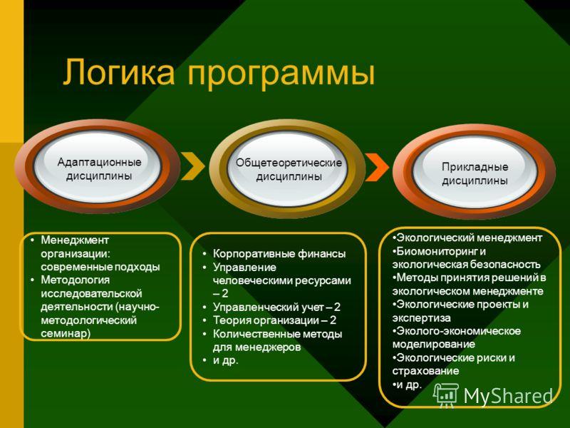 Презентация на тему Магистерская программа Экологический  5 Магистерская программа