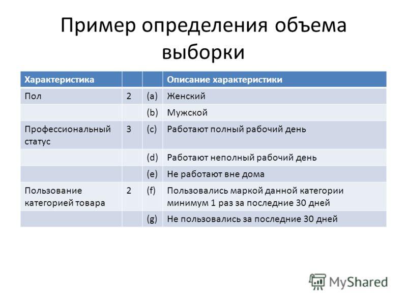 Пример определения объема выборки ХарактеристикаОписание характеристики Пол2(а)Женский (b)(b)Мужской Профессиональный статус 3(с)Работают полный рабочий день (d)(d)Работают неполный рабочий день (e)Не работают вне дома Пользование категорией товара 2