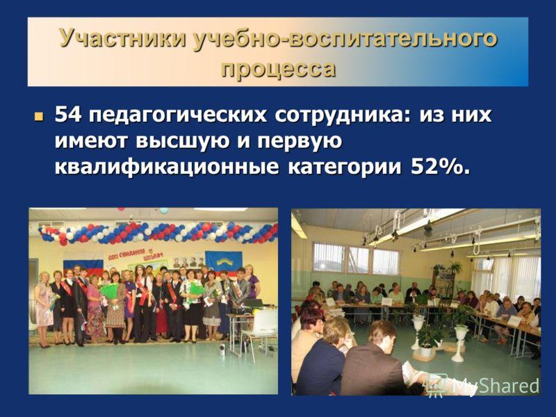 Участники учебно-воспитательного процесса 54 педагогических сотрудника: из них имеют высшую и первую квалификационные категории 52%. 54 педагогических сотрудника: из них имеют высшую и первую квалификационные категории 52%.