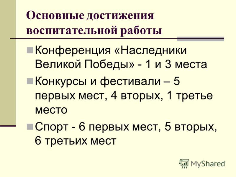 Основные достижения воспитательной работы Конференция «Наследники Великой Победы» - 1 и 3 места Конкурсы и фестивали – 5 первых мест, 4 вторых, 1 третье место Спорт - 6 первых мест, 5 вторых, 6 третьих мест