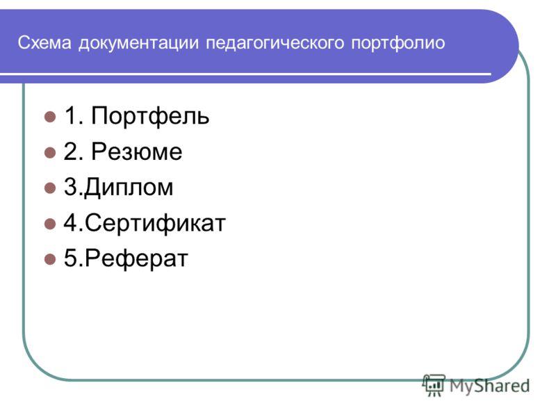 Схема документации педагогического портфолио 1. Портфель 2. Резюме 3.Диплом 4.Сертификат 5.Реферат