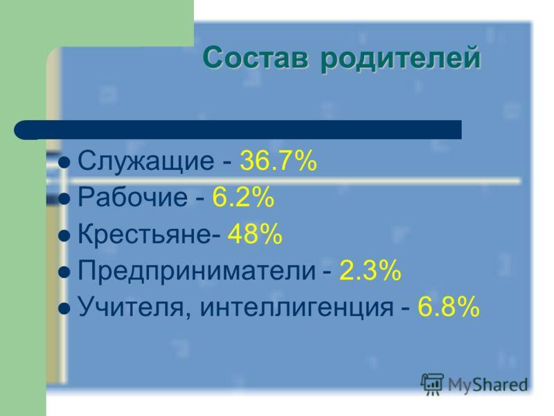 Состав родителей Служащие - 36.7% Рабочие - 6.2% Крестьяне- 48% Предприниматели - 2.3% Учителя, интеллигенция - 6.8%