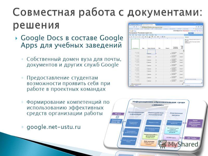 Google Docs в составе Google Apps для учебных заведений Собственный домен вуза для почты, документов и других служб Google Предоставление студентам возможности проявить себя при работе в проектных командах Формирование компетенций по использованию эф