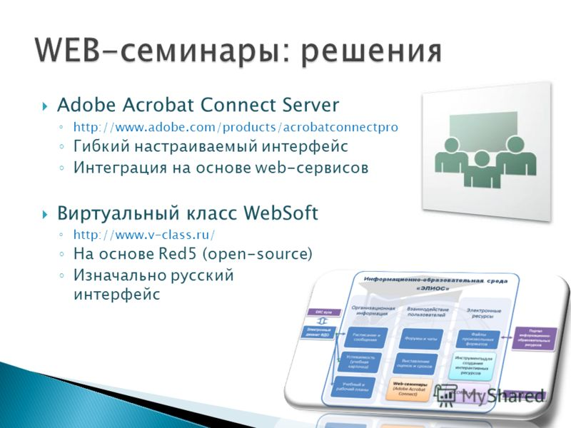 Adobe Acrobat Connect Server http://www.adobe.com/products/acrobatconnectpro Гибкий настраиваемый интерфейс Интеграция на основе web-сервисов Виртуальный класс WebSoft http://www.v-class.ru/ На основе Red5 (open-source) Изначально русский интерфейс