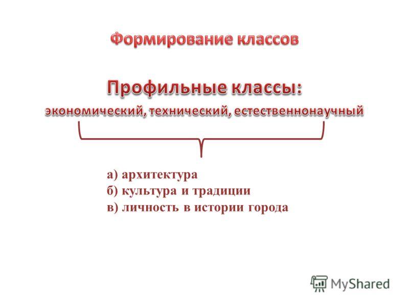 а) архитектура б) культура и традиции в) личность в истории города