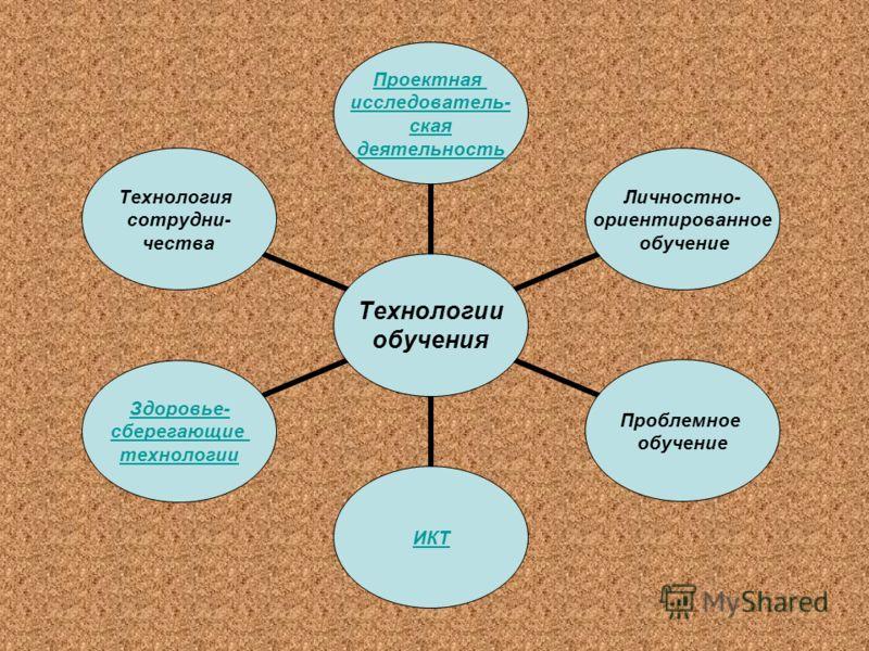 Технологии обучения Проектная исследователь- ская деятельность Личностно- ориентированное обучение Проблемное обучение ИКТ Здоровье- сберегающие технологии Технология сотрудни- чества