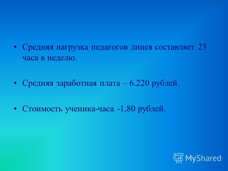 Средняя нагрузка педагогов лицея составляет 23 часа в неделю. Средняя заработная плата – 6.220 рублей. Стоимость ученика-часа -1,80 рублей.