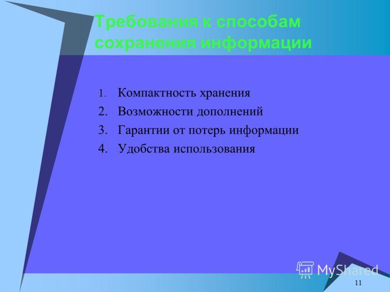 11 Требования к способам сохранения информации 1. Компактность хранения 2. Возможности дополнений 3. Гарантии от потерь информации 4. Удобства использования