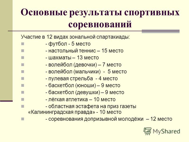 Участие в 12 видах зональной спартакиады: - футбол - 5 место - настольный теннис – 15 место - шахматы – 13 место - волейбол (девочки) – 7 место - волейбол (мальчики) - 5 место - пулевая стрельба - 4 место - баскетбол (юноши) – 9 место - баскетбол (де