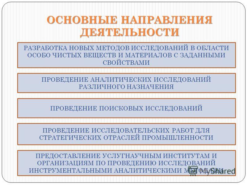 ОСНОВНЫЕ НАПРАВЛЕНИЯ ДЕЯТЕЛЬНОСТИ РАЗРАБОТКА НОВЫХ МЕТОДОВ ИССЛЕДОВАНИЙ В ОБЛАСТИ ОСОБО ЧИСТЫХ ВЕЩЕСТВ И МАТЕРИАЛОВ С ЗАДАННЫМИ СВОЙСТВАМИ ПРОВЕДЕНИЕ АНАЛИТИЧЕСКИХ ИССЛЕДОВАНИЙ РАЗЛИЧНОГО НАЗНАЧЕНИЯ ПРОВЕДЕНИЕ ПОИСКОВЫХ ИССЛЕДОВАНИЙ ПРОВЕДЕНИЕ ИССЛЕД