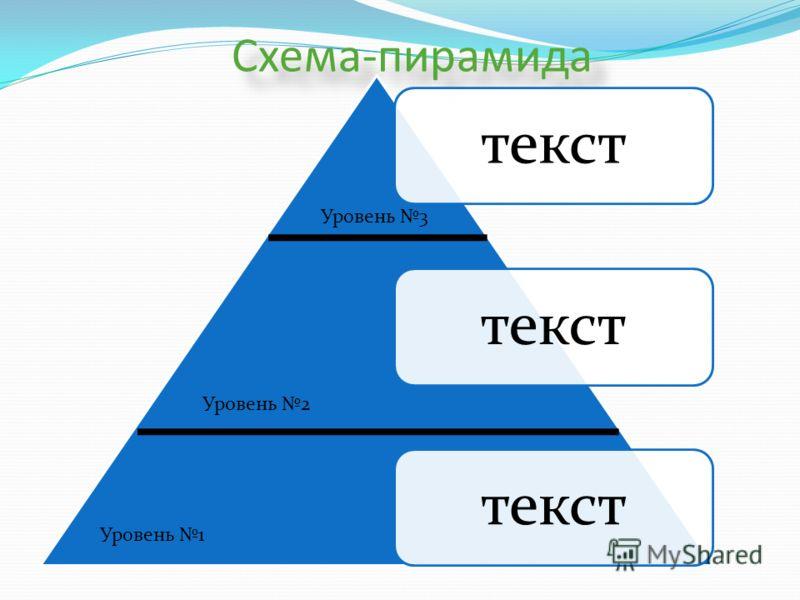 Схема-пирамида текст Уровень 3
