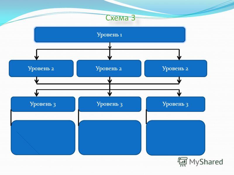 Схема 3 Уровень 1 Уровень 2 Уровень 3