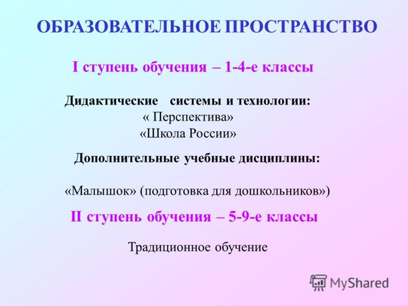 ОБРАЗОВАТЕЛЬНОЕ ПРОСТРАНСТВО I ступень обучения – 1-4-е классы Дидактические системы и технологии: « Перспектива» «Школа России» Дополнительные учебные дисциплины: «Малышок» (подготовка для дошкольников») II ступень обучения – 5-9-е классы Традиционн