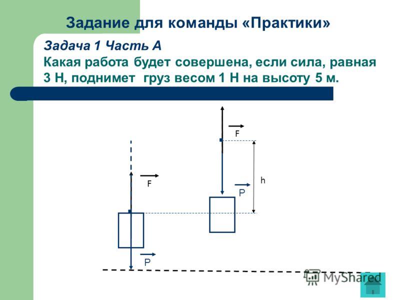 Задание для команды «Практики» Задача 1 Часть А Какая работа будет совершена, если сила, равная 3 Н, поднимет груз весом 1 Н на высоту 5 м. F P. F h P.