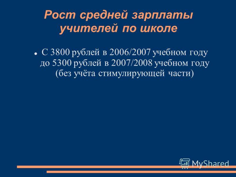 Рост средней зарплаты учителей по школе С 3800 рублей в 2006/2007 учебном году до 5300 рублей в 2007/2008 учебном году (без учёта стимулирующей части)