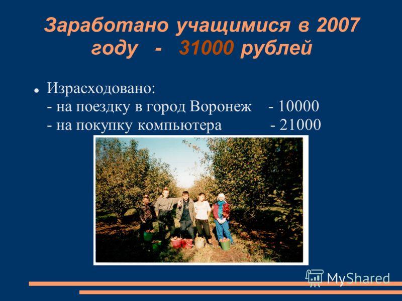 Заработано учащимися в 2007 году - 31000 рублей Израсходовано: - на поездку в город Воронеж - 10000 - на покупку компьютера - 21000