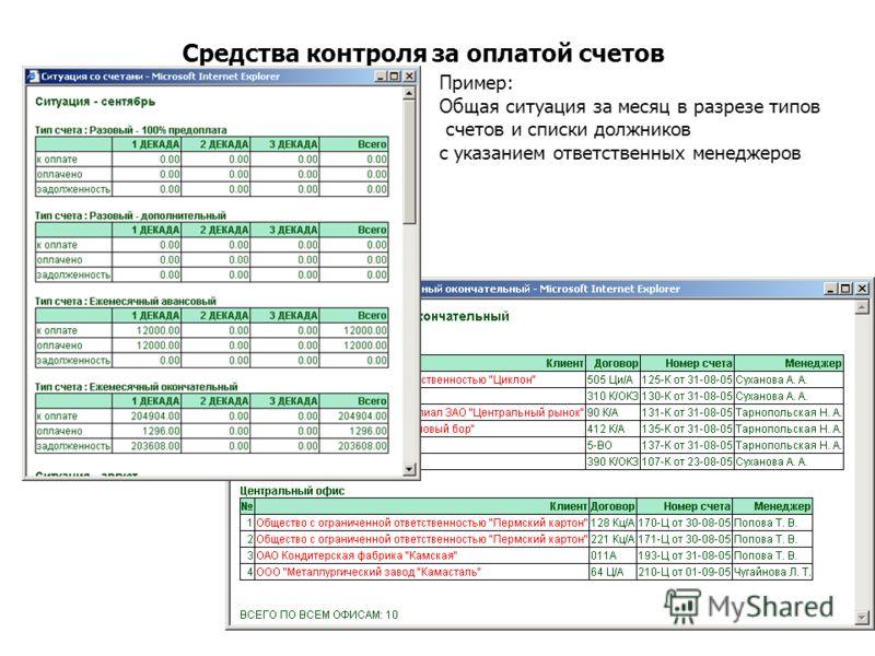 Средства контроля за оплатой счетов Пример: Общая ситуация за месяц в разрезе типов счетов и списки должников с указанием ответственных менеджеров
