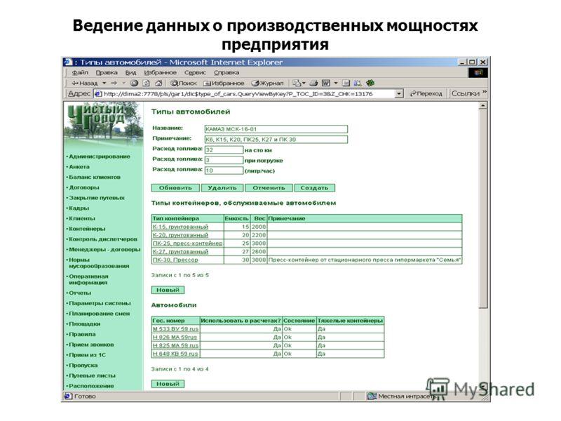 Ведение данных о производственных мощностях предприятия