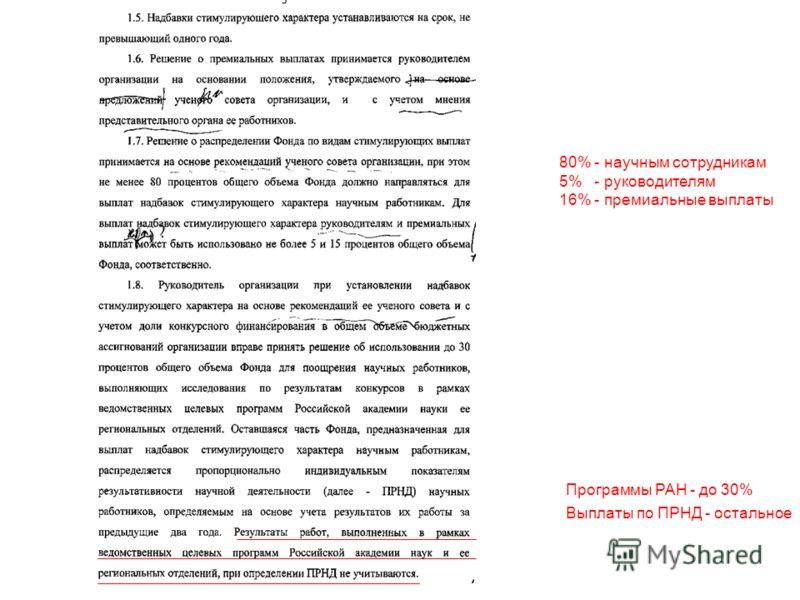 80% - научным сотрудникам 5% - руководителям 16% - премиальные выплаты Программы РАН - до 30% Выплаты по ПРНД - остальное