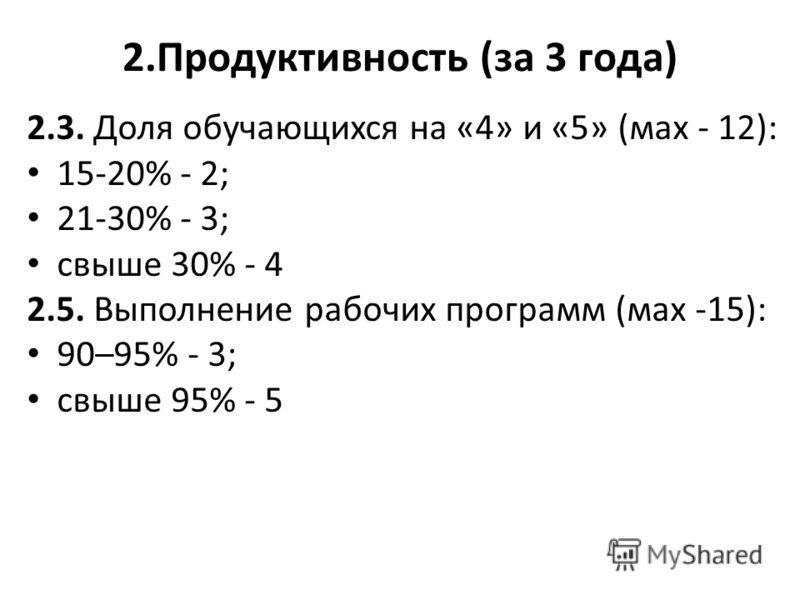 2.Продуктивность (за 3 года) 2.3. Доля обучающихся на «4» и «5» (мах - 12): 15-20% - 2; 21-30% - 3; cвыше 30% - 4 2.5. Выполнение рабочих программ (мах -15): 90–95% - 3; свыше 95% - 5