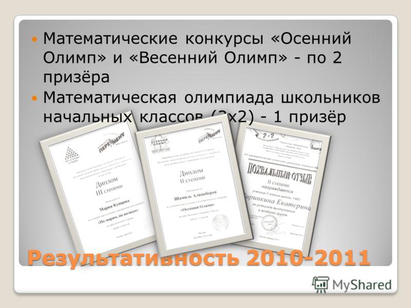 Результативность 2010-2011 Математические конкурсы «Осенний Олимп» и «Весенний Олимп» - по 2 призёра Математическая олимпиада школьников начальных классов (2х2) - 1 призёр