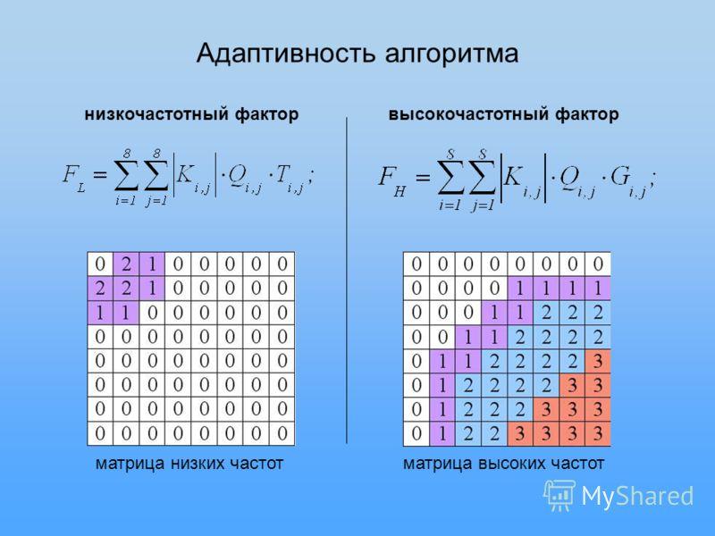 низкочастотный факторвысокочастотный фактор матрица низких частотматрица высоких частот Адаптивность алгоритма