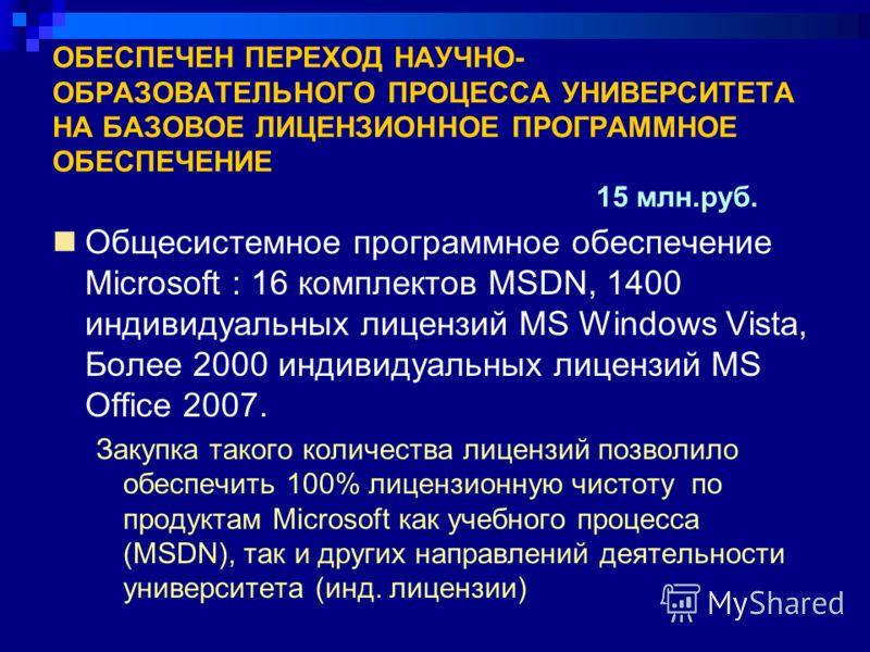 ОБЕСПЕЧЕН ПЕРЕХОД НАУЧНО- ОБРАЗОВАТЕЛЬНОГО ПРОЦЕССА УНИВЕРСИТЕТА НА БАЗОВОЕ ЛИЦЕНЗИОННОЕ ПРОГРАММНОЕ ОБЕСПЕЧЕНИЕ Oбщесистемное программное обеспечение Microsoft : 16 комплектов MSDN, 1400 индивидуальных лицензий MS Windows Vista, Более 2000 индивидуа