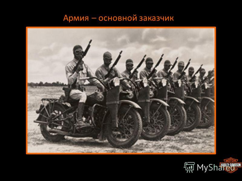 Армия – основной заказчик