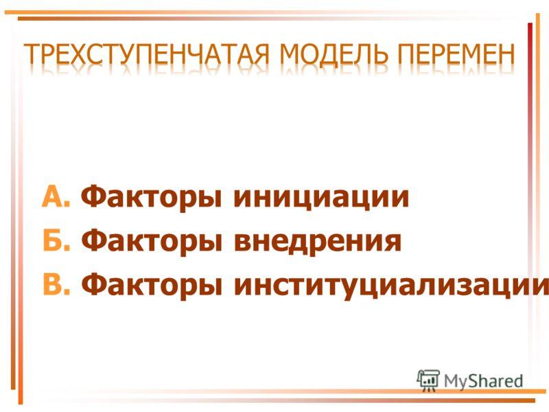 А. Факторы инициации Б. Факторы внедрения В. Факторы институциализации