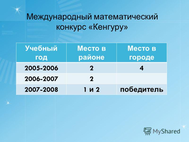 Международный математический конкурс «Кенгуру» Учебный год Место в районе Место в городе 2005-200624 2006-20072 2007-2008 1 и 2 победитель