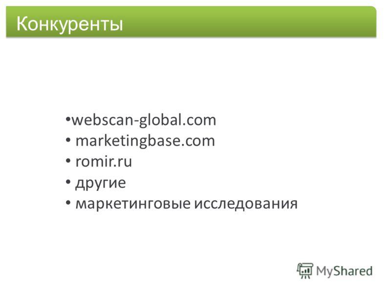 Конкуренты webscan-global.com marketingbase.com romir.ru другие маркетинговые исследования
